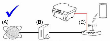correct connection example 1