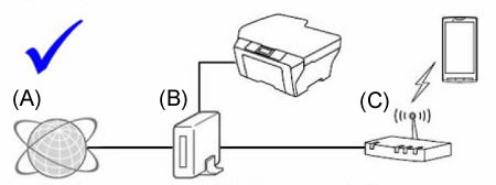 correct connection example 2